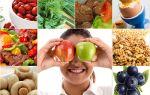 Фруктовая диета остановит развитие возрастных болезней глаз — все о зрении